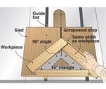 Triangle jig on tablesaw