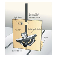 Digital miter-gauge setup