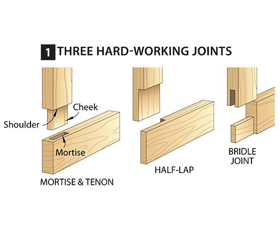 PDF DIY Tenoning Jig Plans Download stanley wood planes