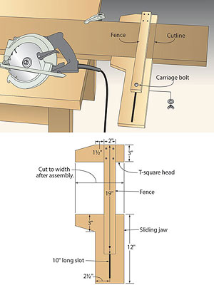 On-the-mark circ-saw jig