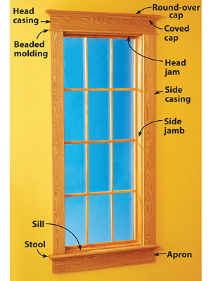 Build amp Install Beautiful Door And Window Trim