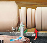 Roll, swing lift #1