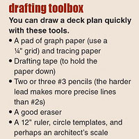 Chart on drafting tools