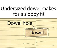 Crooked dowel hole