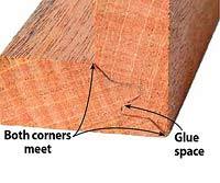 Drawing of profile of bit on wood