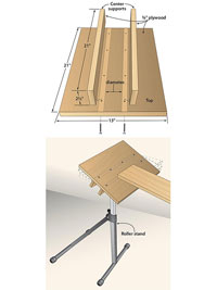 Pivoting Outfeed Table