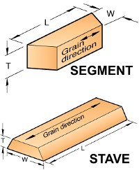 stave-segment_graindirection