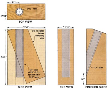 Nokw: Guide woodworking images Must see