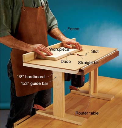 Sliding top for router tables for Woodworking guide