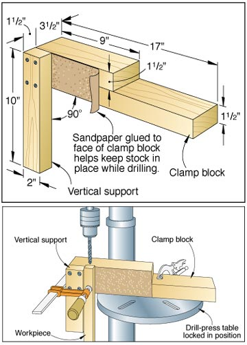 scrap wood projects plans