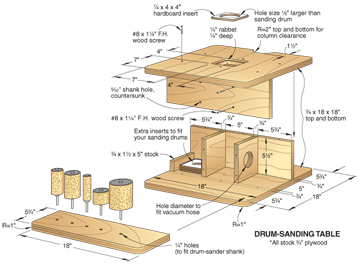 Project Working Info Woodworking Plans Jigsaw