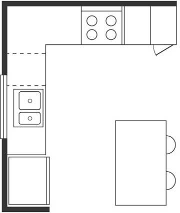 kitchen floor plan basics  rh   bhg com