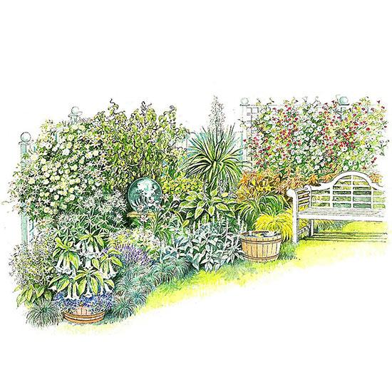Shade Garden Layout Plans
