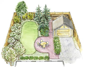 Backyard Landscaping Plans a small backyard landscape plan | better homes & gardens