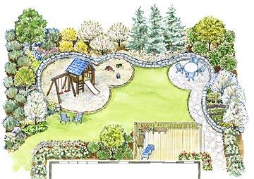 A Family Backyard