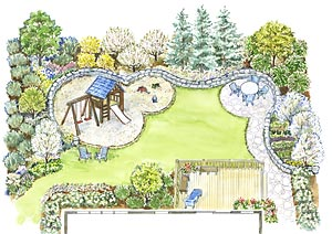 Free Garden Plan Good Ideas
