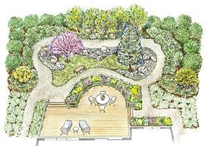 A LowMaintenance Backyard Landscape Plan - Low maintenance backyard landscaping ideas