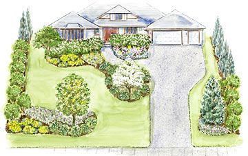 A large welcoming front yard landscape plan for Large lot landscaping ideas