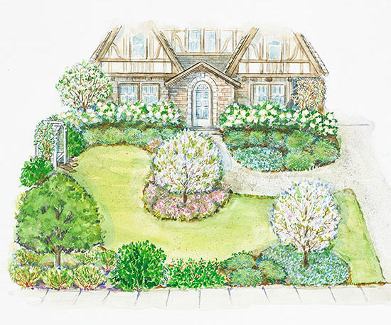 A small front yard landscape plan for House plans with landscaping