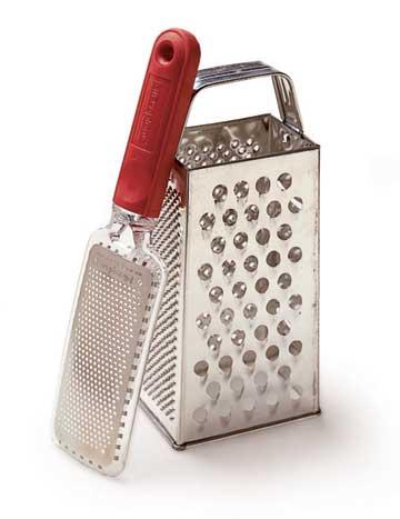 Basic Kitchen Gadgets