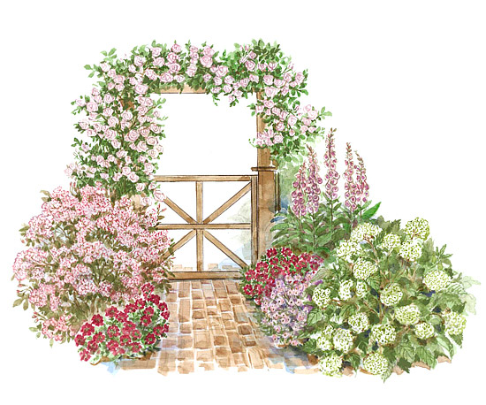 flower planting guide for nc
