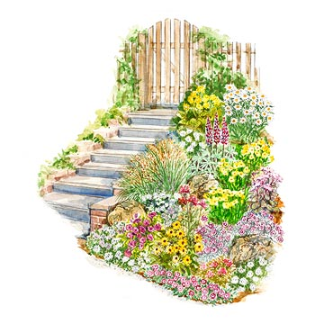 Easy slope garden plan for Easy care front gardens