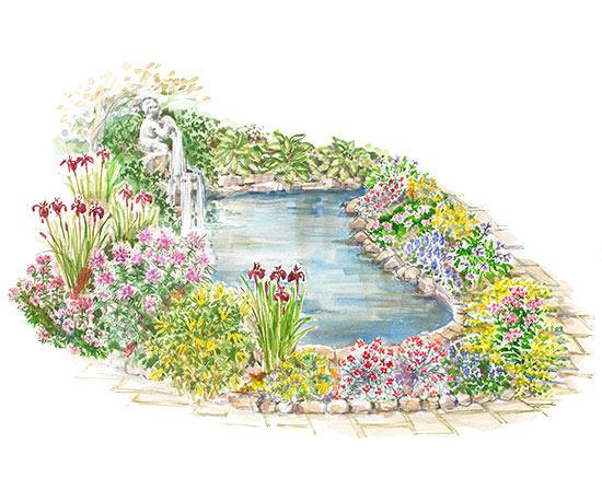 Pondside Garden Plan