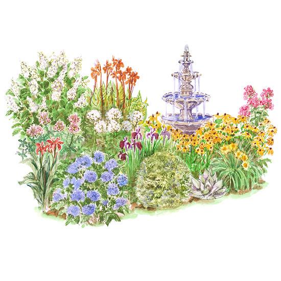 Tropical-Theme Summer Perennial Garden Plan