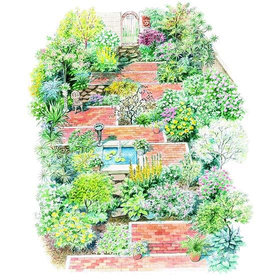 Shady Side Yard Garden Plan