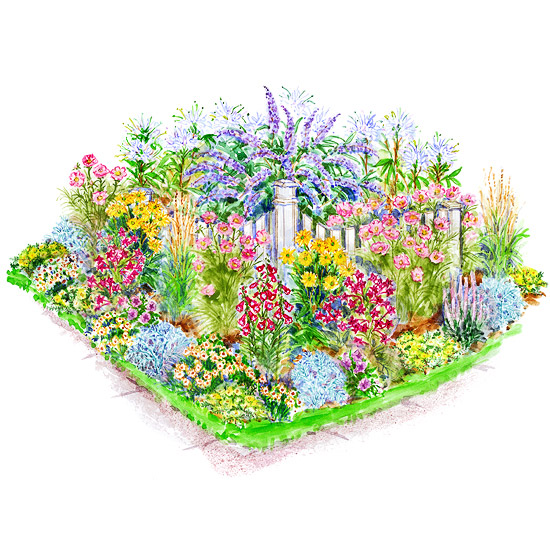 Garden plans for birds butterflies for Easy perennial garden plan