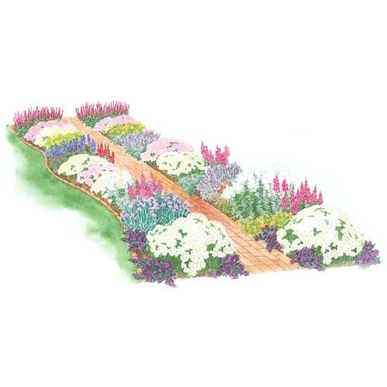 Front Walk Garden Plan