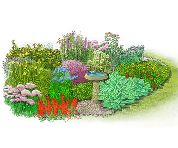 Nonstop flower garden plan for Garden design ideas zone 4