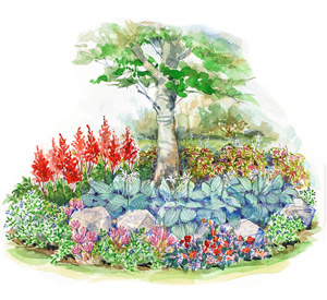 small space shade garden plan - Shaded Flower Garden Ideas
