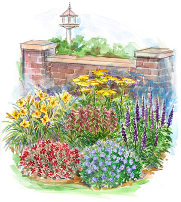 Easy-Care Garden Plan for Small Spaces in the South