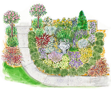 Sun loving southern garden plan for Small garden layouts designs