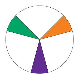 Color wheel better homes and gardens - Color wheel for decorating ...