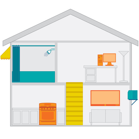 Heatproof Your Home