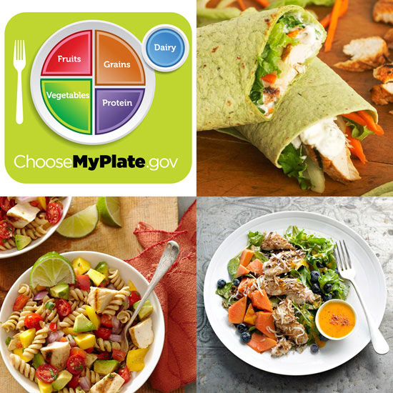 Myplate Lunch Ideas