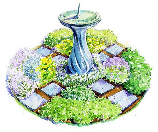 classic herb garden plan. Black Bedroom Furniture Sets. Home Design Ideas