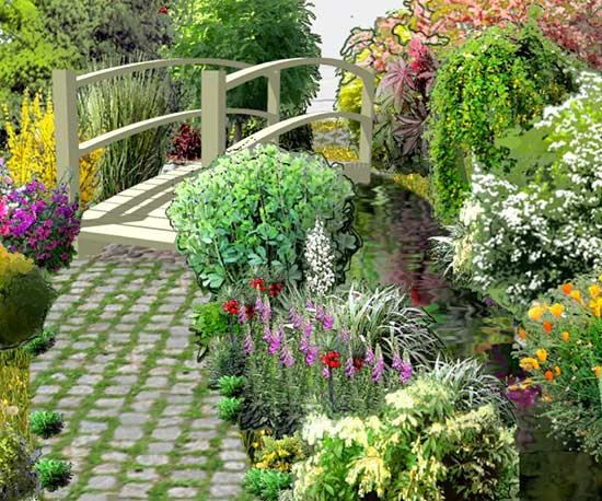 Free Interactive Garden Design Tool No Software Needed PlanA – Garden Planning Website