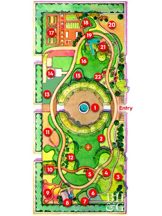 Test Garden Map