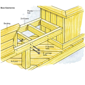Deck Planter Bench Plans
