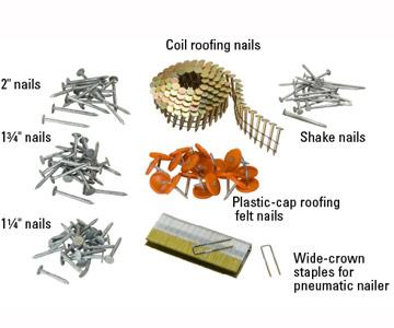 Roof Sheathing Nail Length Nail Ftempo