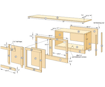 how to construct kitchen cabinets pdf diy build cabinets box bread woodworking 16917