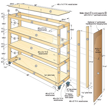 Mobile Storage Woodworking Plan