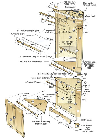 Corner Cabinets At Woodworkerswork Free Woodworking Plans And Projects Information For Building Furniture