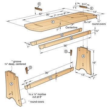 Wedge-Tenon Bench Woodworking Plan