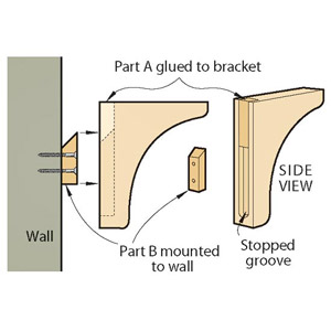 Hidden cleat hangs brackets invisibly